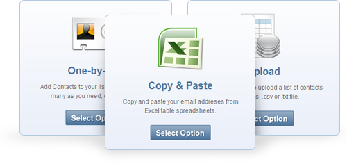 Mailing List Software for SMS List Management