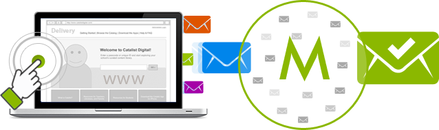 Transactional email send process